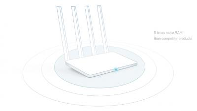 Mi Router 3C White | Mi Fan Sale