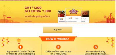 Amazon.in: Gift Rs.1000 & Get Rs.1000 offer