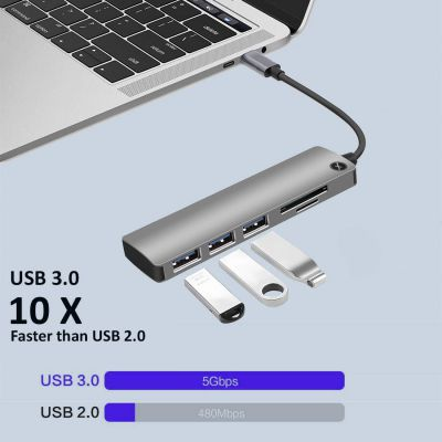 Xmate 5 in 1 Type-C USB Adapter, 3 USB 3.0 Port, 1 Standard SD Card Slot, 1 Micro SD Card Slot, 5Gbps Data Transfer Rate