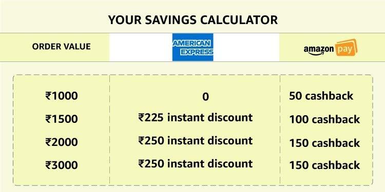 Saving Calculator